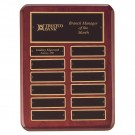 Employee of the Month Perpetual Award Plaques